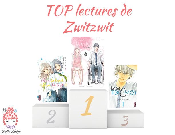 Top lectures Zwitzwit