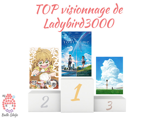 Top visionnage ladybird3000