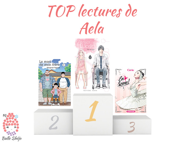 Top lectures Aela